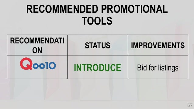 RECOMMENDATI ON STATUS IMPROVEMENTS INTRODUCE Bid for listings RECOMMENDED PROMOTIONAL TOOLS 67