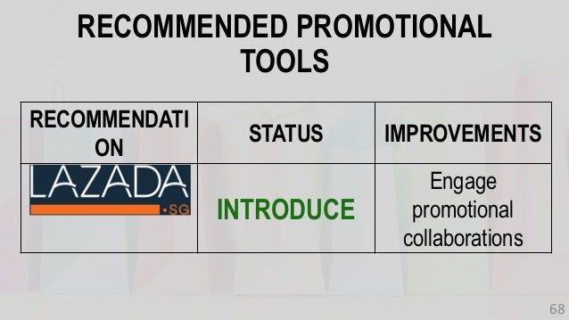 RECOMMENDATI ON STATUS IMPROVEMENTS INTRODUCE Engage promotional collaborations RECOMMENDED PROMOTIONAL TOOLS 68