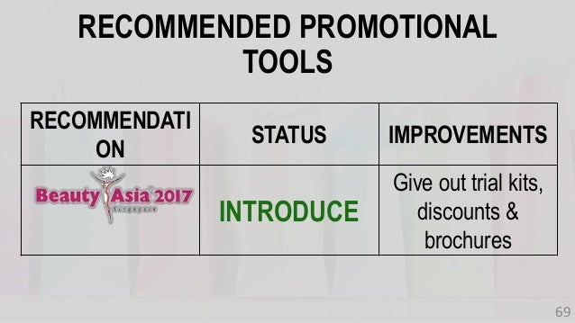 RECOMMENDATI ON STATUS IMPROVEMENTS INTRODUCE Give out trial kits, discounts & brochures RECOMMENDED PROMOTIONAL TOOLS 69