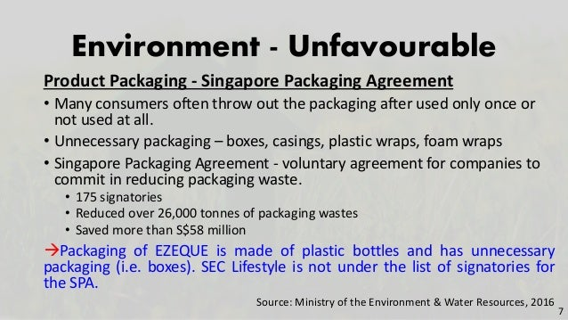 Environment - Unfavourable Product Packaging - Singapore Packaging Agreement • Many consumers often throw out the packagin...