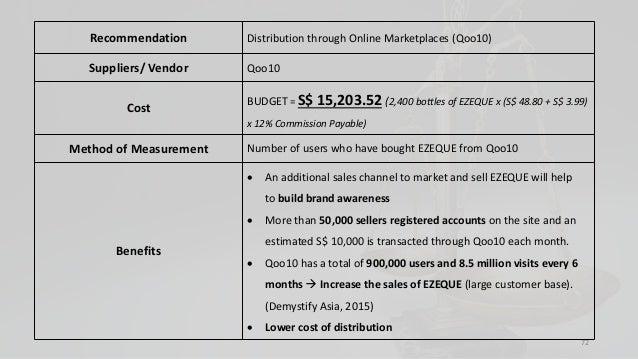 72 Recommendation Distribution through Online Marketplaces (Qoo10) Suppliers/ Vendor Qoo10 Cost BUDGET = S$ 15,203.52 (2,4...
