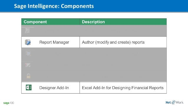 Sage Intelligence Reporting for Sage 100 (MAS 90)