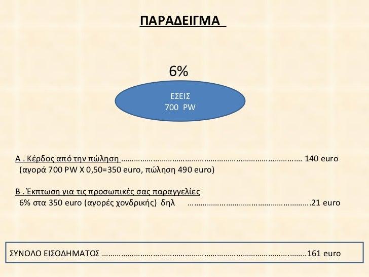 ΠΑΡΑΔΕΙΓΜΑ  ΕΣΕΙΣ 700  PW 6% Α . Κέρδος από την πώληση  ……………………………………………………………………… ….  1 40   euro ( αγορά  700 PW X 0,50...