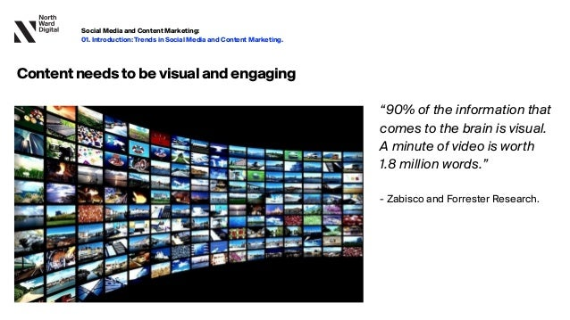 """""""90% of the information that comes to the brain is visual. A minute of video is worth 1.8 million words.""""   - Zabisco an..."""