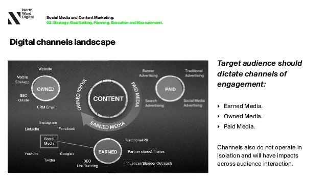 Target audience should dictate channels of engagement: ‣ Earned Media. ‣ Owned Media. ‣ Paid Media. Channels also do not o...