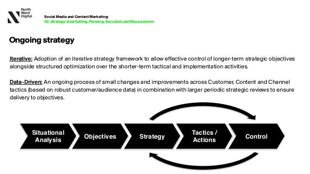 Ongoingstrategy Iterative: Adoption of an iterative strategy framework to allow effective control of longer-term strategic ob...