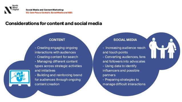 Considerationsforcontentandsocialmedia - Creating engaging ongoing interactions with audiences - Creating content for sear...