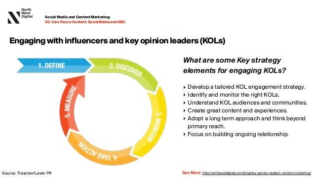 20.09.13 Engagingwithinfluencersandkeyopinionleaders(KOLs) Social Media and Content Marketing: 03.CoreFocus:Content,Socia...