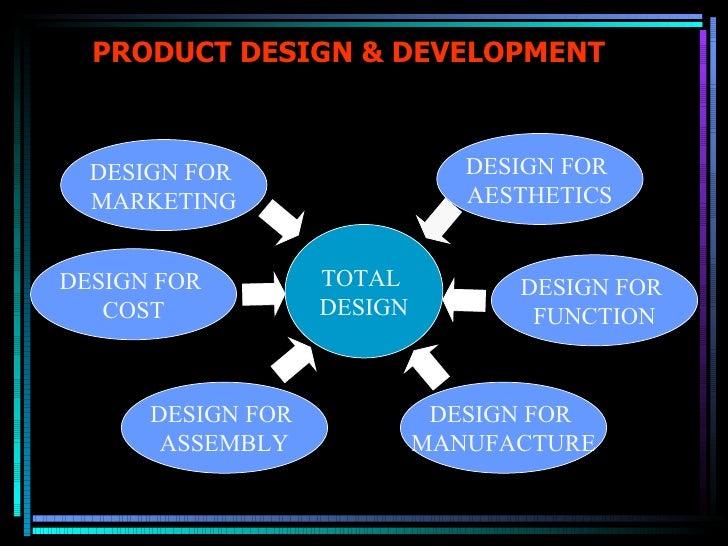 PRODUCT DESIGN & DEVELOPMENT DESIGN FOR  AESTHETICS DESIGN FOR  FUNCTION DESIGN FOR  MANUFACTURE DESIGN FOR  MARKETING DES...