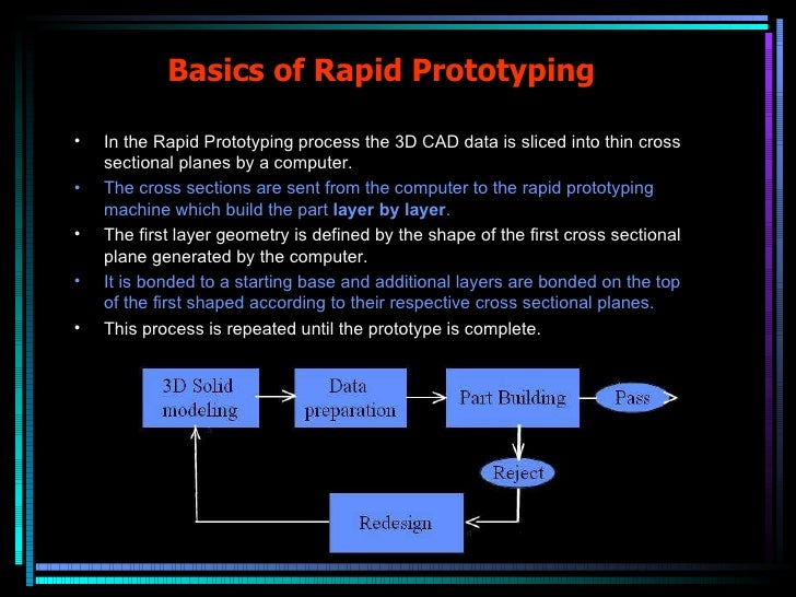 Rapid Prototyping and its Applications