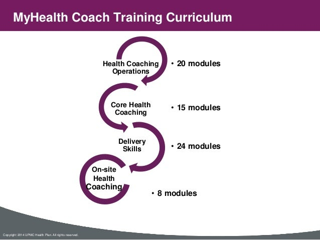 The Art and Science of Employee Engagement Through Health Coaching