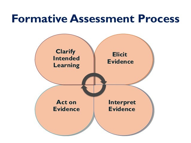 Formative Assessment ...