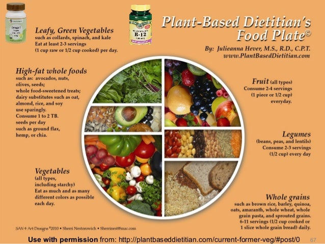is a vegan diet good for pmr