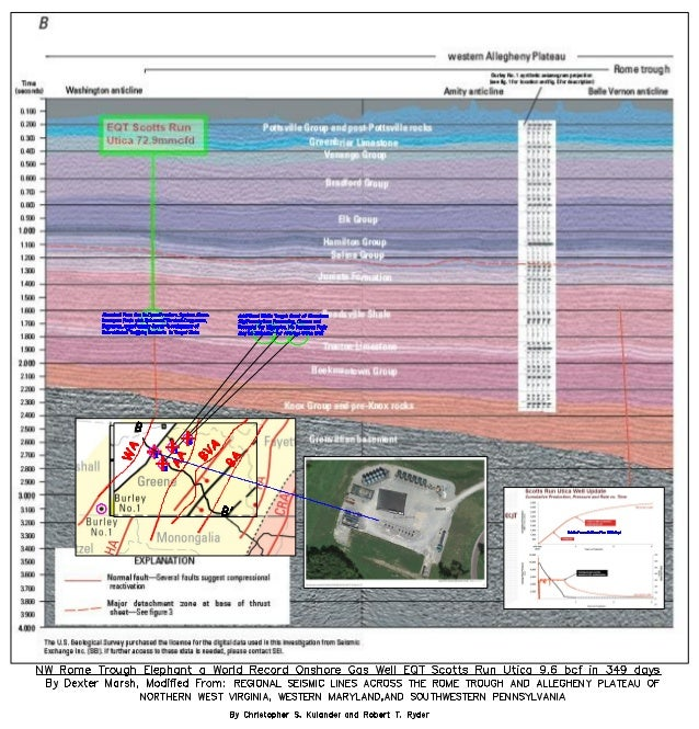 exceptional Rome Trough Part - 14: NW Rome Trough Elephant a World Record Onshore Gas Well EQT Scotts Run  Utica 9.6 bcf