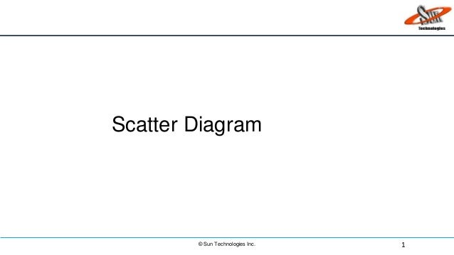 Scatter Diagram 1 638gcb1491308134
