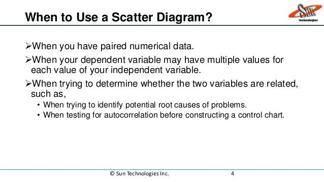 Scatter diagram ccuart Choice Image
