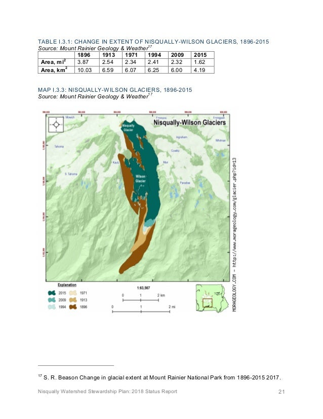 Nisqually Watershed Stewardship Plan: 2018 Status Report 21 TABLE I.3.1: CHANGE IN EXTENT OF NISQUALLY-WILSON GLACIERS, 18...