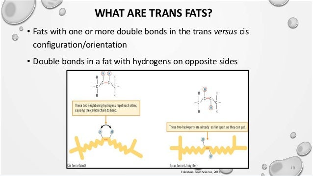 Trans Fat Update