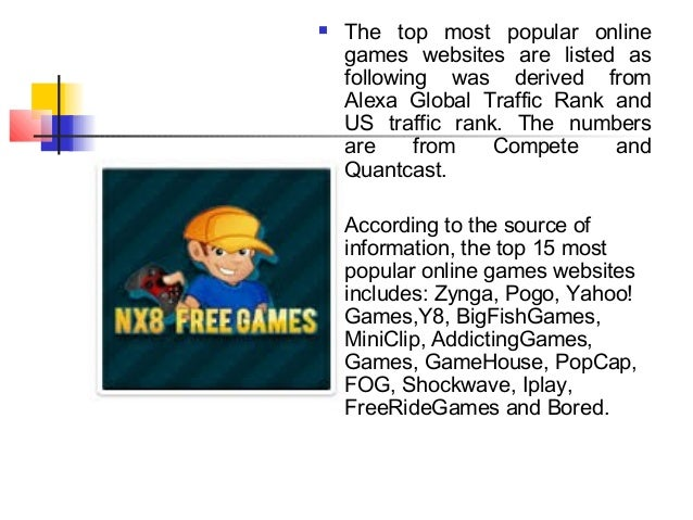  The top most popular onlinegames websites are listed asfollowing was derived fromAlexa Global Traffic Rank andUS traffic...