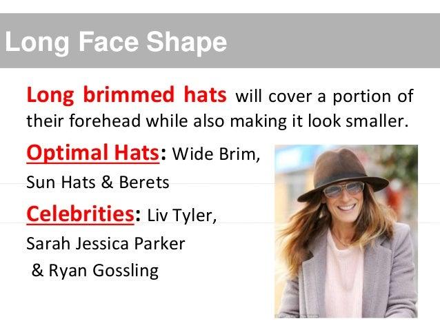 0ba40d45210 Hats.com s Face Shape Guide