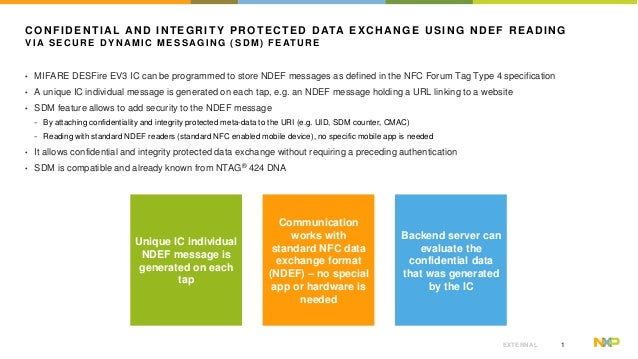 Secure Dynamic Messaging Feature Slide 2