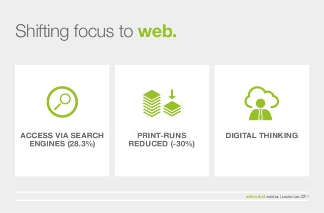 Shifting focus to web.  ACCESS VIA SEARCH PRINT-Runs  Digailt hintking  ENGINES (28.3%)  reduceD (-30%)  online first webi...