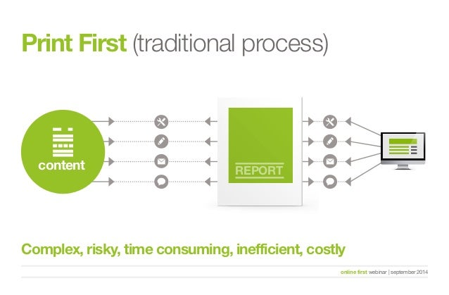 online first webinar   september 2014  Print First (traditional process)  content REPORT  Complex, risky, time consuming, ...