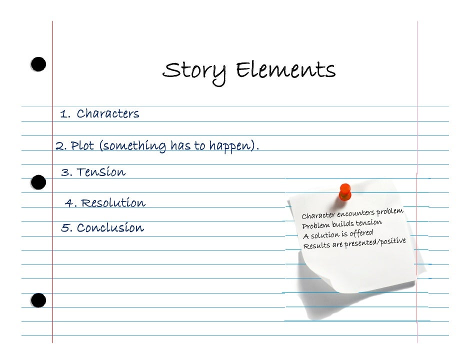 Story Elements1. Characters2. Plot (something has to happen).3. Tension 4. Resolution5. Conclusion