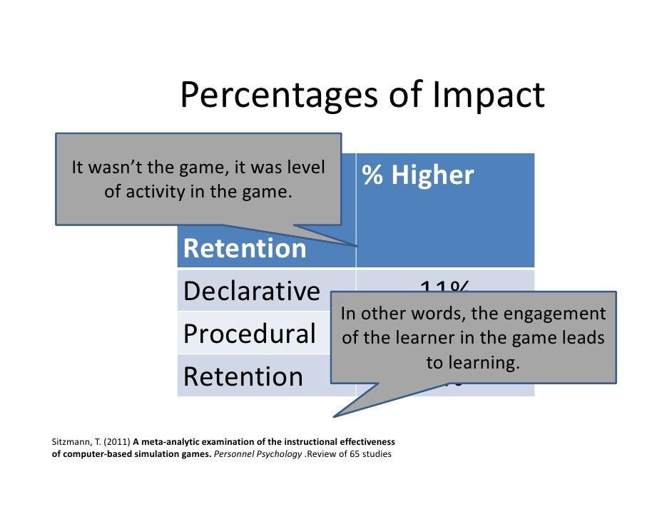 PercentagesofImpact    Itwasn'tthegame,itwaslevel                   Typeof        ofactivityinthegame.     ...