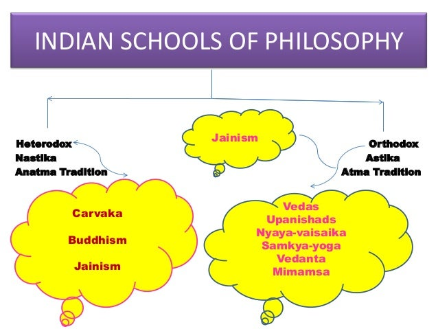 Education and Indian Philosophy