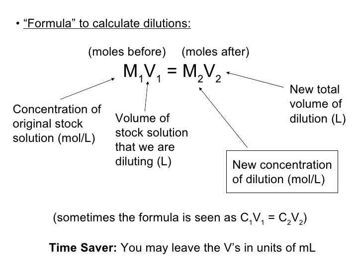 how to solve for formula units