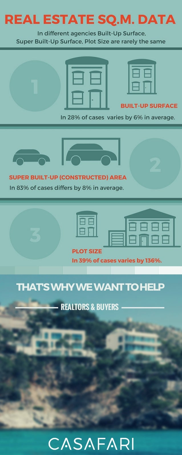 [infographic] 7 issues on the prime real estate market in Spain - casafari Slide 3