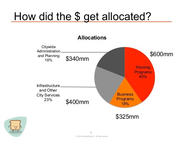 How did the $ get allocated?                         Allocations      Citywide    Administration    and Planning          ...