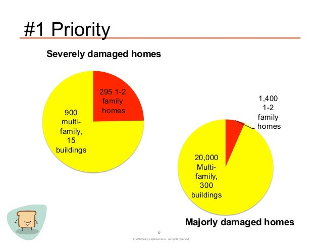 #1 Priority  Severely damaged homes                295 1-2                 family                                         ...