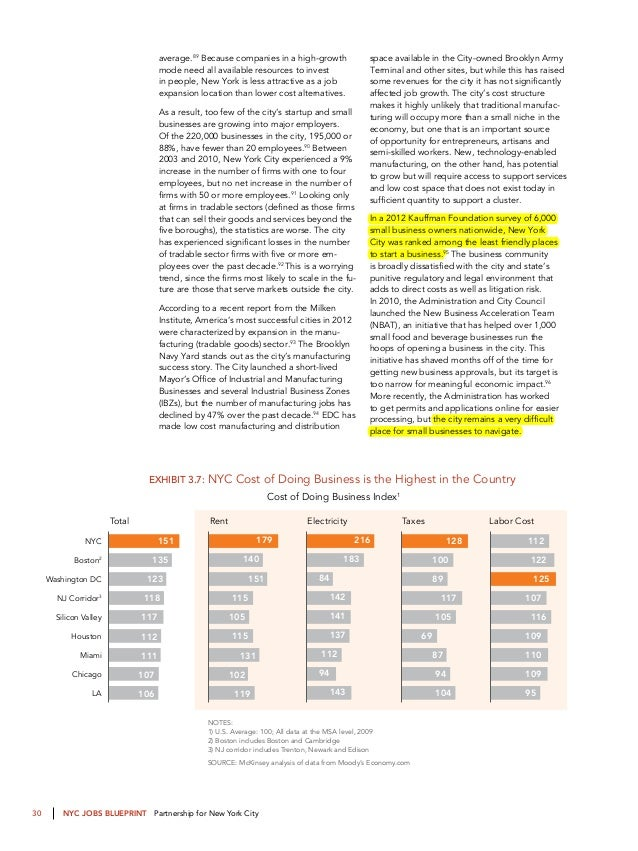 Nyc jobs blueprint report business patterns uscensus bureau 32 nyc jobs blueprint malvernweather Images