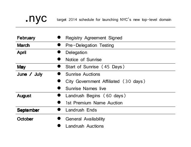 .nyc February March April May June / July August September October  target 2014 schedule for launching NYC's new top-level...