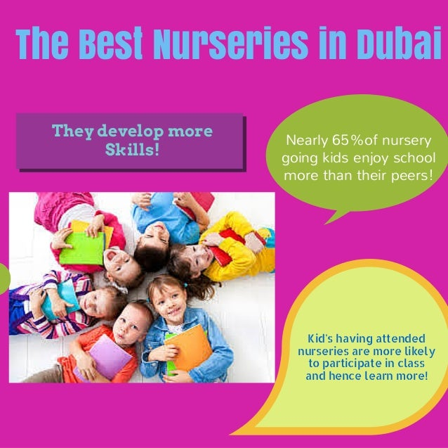 The Best Nurseries in Dubai Nearly 65%of nursery going kids enjoy school more than their peers! Kid's having attended nurs...