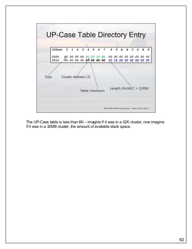 an introduction to the case for microsoft Case study – microsoft workssection c – group 11 microsoft corporation: introduction of microsoft case analysis section - c group – 11.