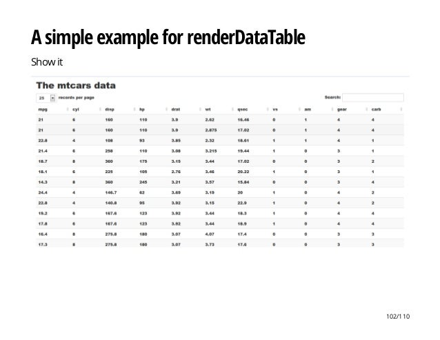 A simple example for renderDataTable Show it 102/110