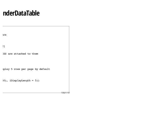 renderDataTable w_vars ALSE] seCSSareattachedtothem display5rowsperpagebydefault 50),iDisplayLength=5)) 106/110