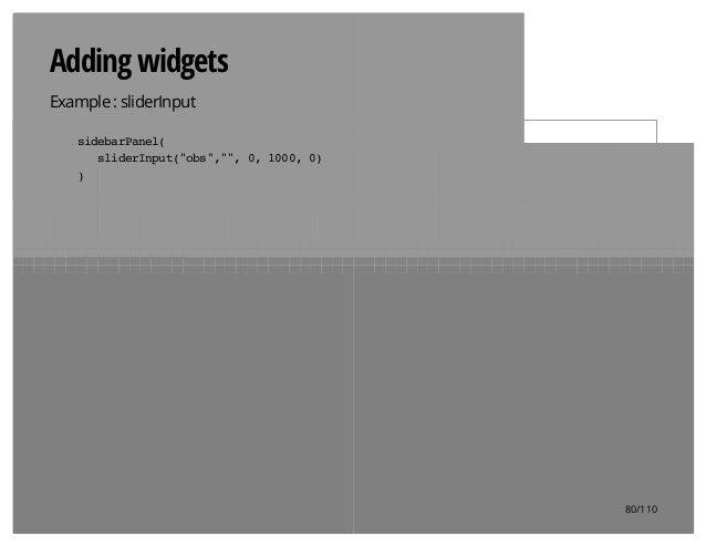"""Sliderbar Adding widgets Example : sliderInput sidebarPanel( sliderInput(""""obs"""","""""""",0,1000,0) ) 80/110"""