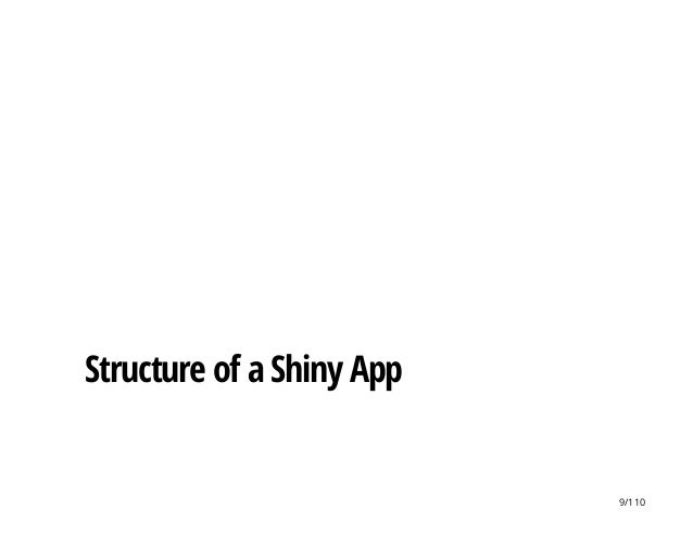 Structure of a Shiny App 9/110