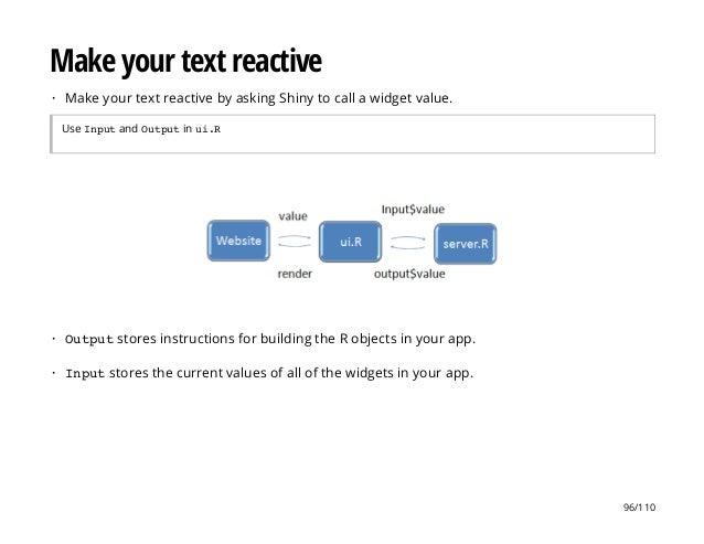 Make your text reactive Use Inputand Outputin ui.R Make your text reactive by asking Shiny to call a widget value.· Output...