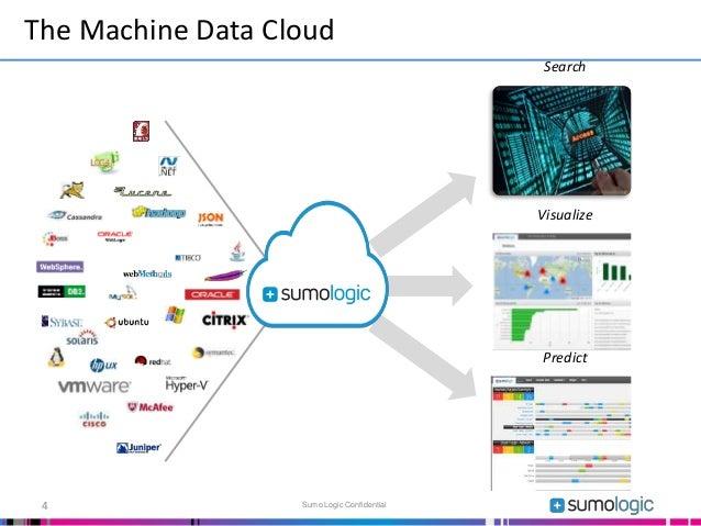 The Machine Data Cloud 4 Search Visualize Predict Sumo Logic Confidential