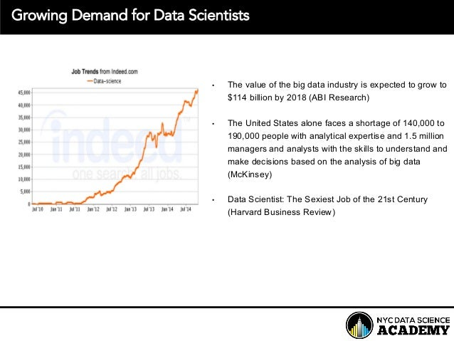 Growing Demand for Data Scientists • The value of the big data industry is expected to grow to  $114 billion ...