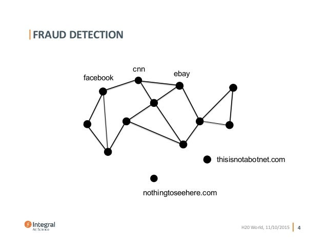 Real-Time Fraud Detection with Storm and Kafka