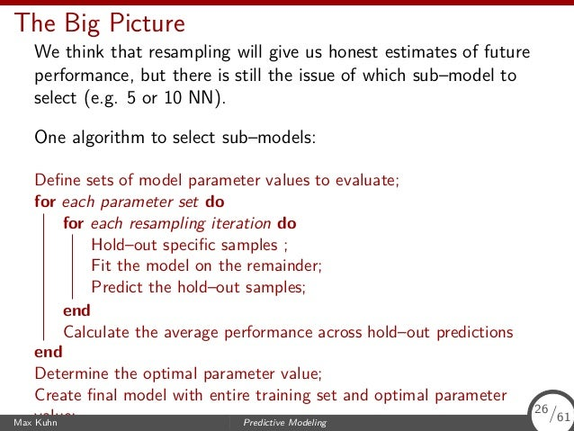 The Big Picture We think that resampling will give us honest estimates of future performance, but there is still the issue...