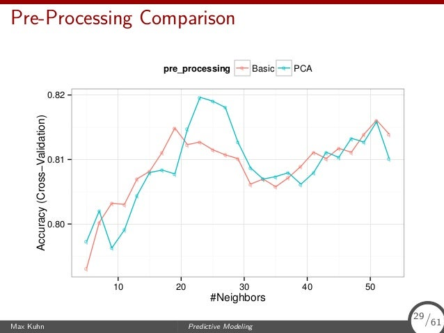 Pre-Processing Comparison q q q q q q q q q q q q q q q q q q q q q q q q q q q q q q q q q q q q q q q q q q q q q q q q ...