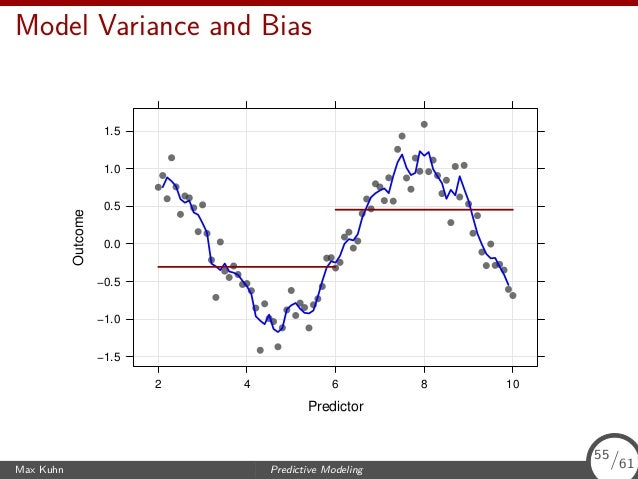 Low Variance Model with Big N What about low variance/high bias models (e.g. logistic and linear regression)? There is som...