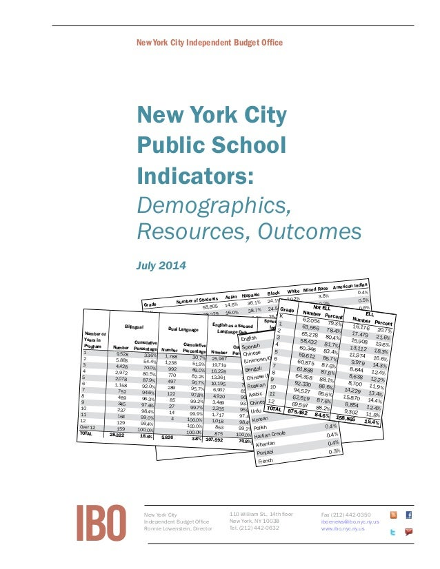IBO FiscalBrieNew York City Independent Budget Office New York City Public School Indicators: Demographics, Resources, Outc...